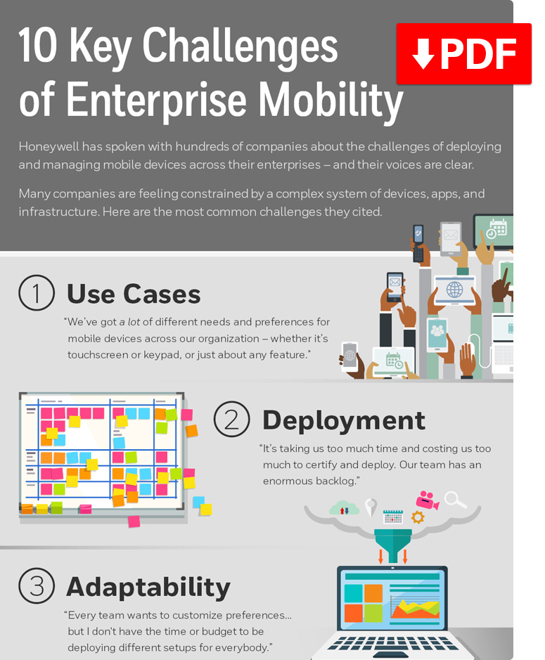 10 Key Challenges of Enterprise Mobility.