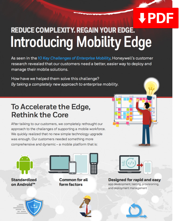 A Honeywell Mobility Edge Infographic.