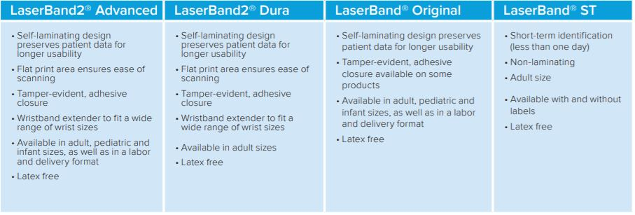 Laserband graphic
