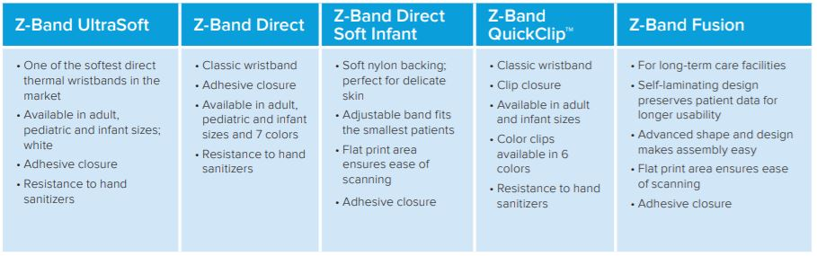 Z-band Graphic